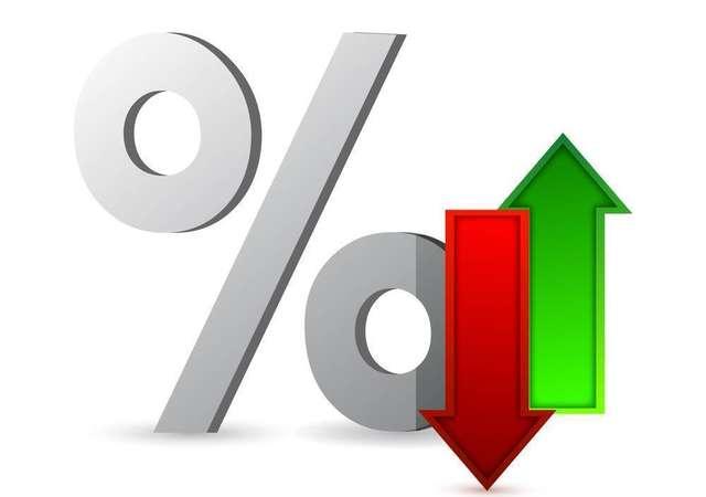Mevduat faizleri %15'e yükseldi